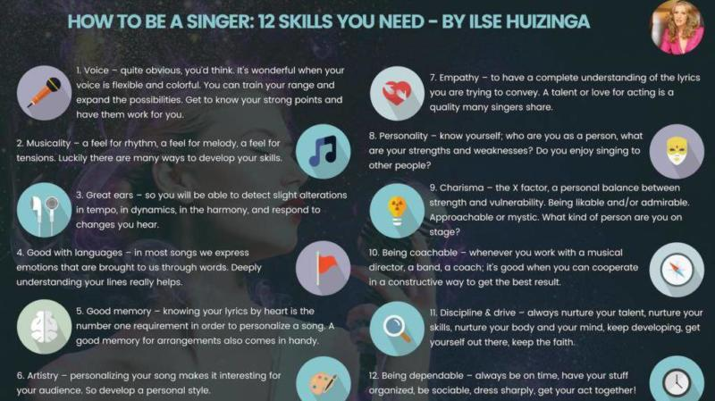 LEARN TO SING JAZZ, online jazz vocal course, learn to sing jazz, how to, lessons, voice, jazz voice, program, JAZZ SINGERS ACADEMY, Ilse Huizinga